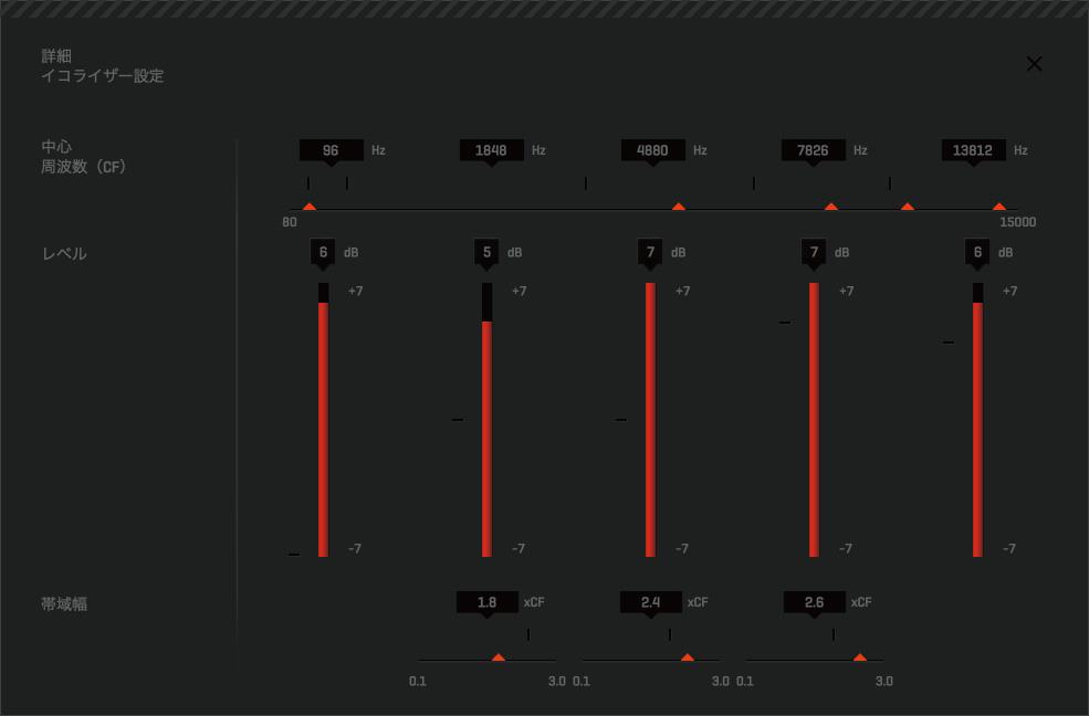 ゲーム・映画・音楽どんなコンテンツも最高品質にする「Arcturus」