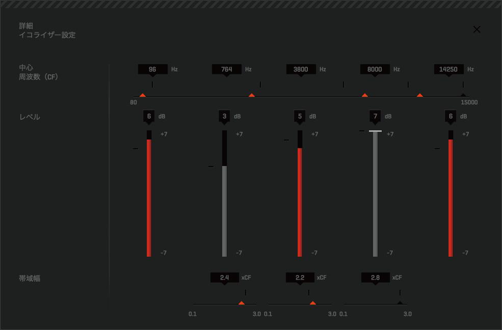 低音とクリアオーディオに焦点が当てられたオーディオ愛好家向けプリセット「Dystrilation」