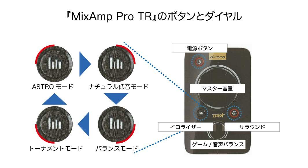 MixAmpの使い方