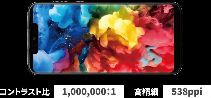 コントラスト比100万:1-黒と白の差が約1,000倍-