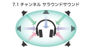 7.1ch-surround-sound