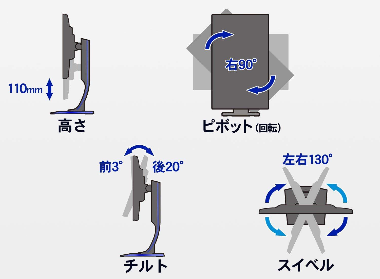 高さ+回転+チルト+スイベル