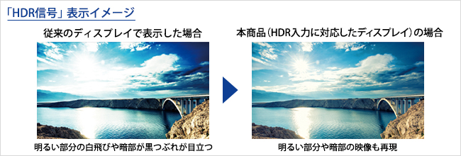 現実と見間違える美しい完璧モニター『IO-DATA LCD-M4K321XVB』登場