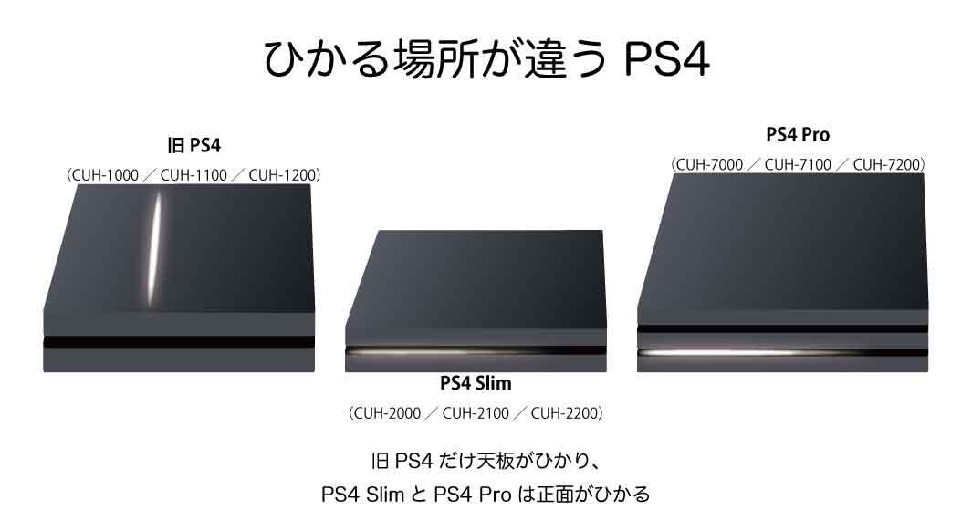 PS4本体ひかる場所の違い